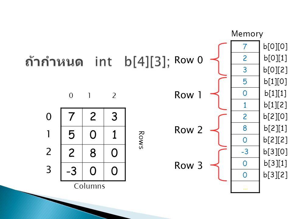 ถ้ากำหนด int b[4][3]; 7 2 3 5 1 8 -3 Row 0 Row 1 Row 2 Row 3 1 2 3